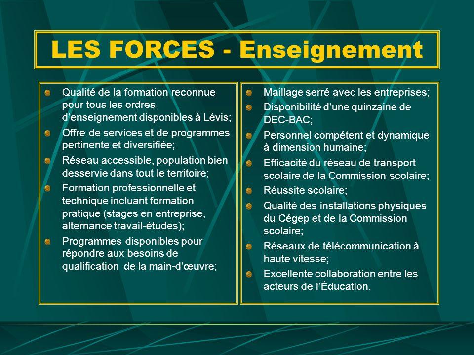 LES FORCES - Recherche Présence de deux centres de transfert technologique du Cégep de Lévis- Lauzon.