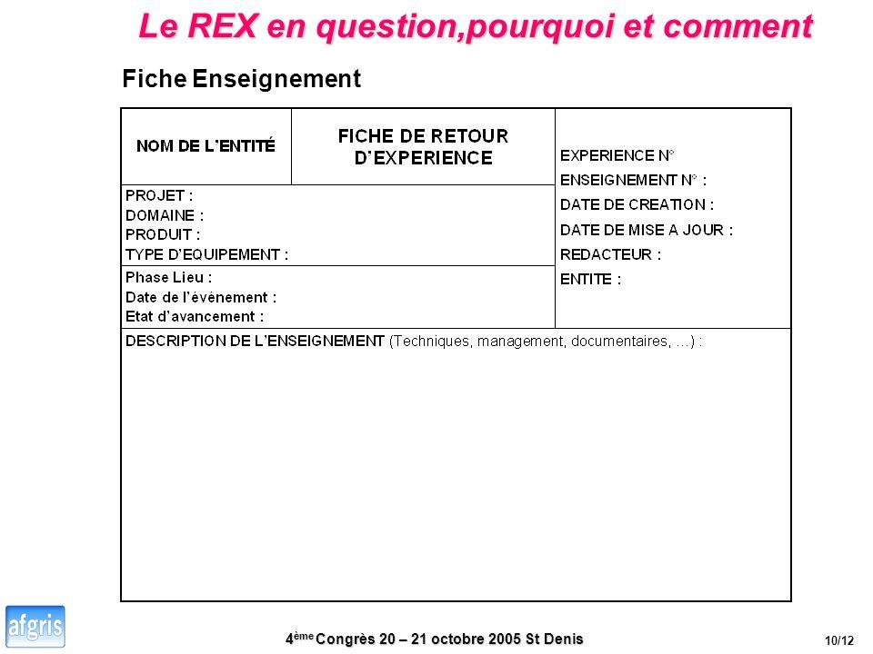 4 ème Congrès 20 – 21 octobre 2005 St Denis Le REX en question,pourquoi et comment Fiche Enseignement 10/12