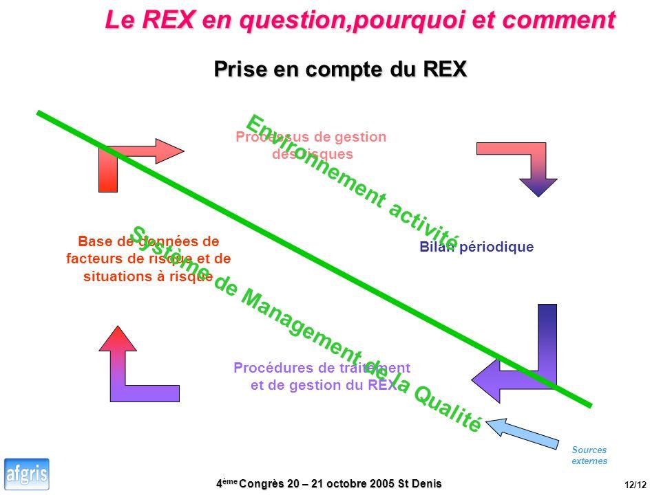 4 ème Congrès 20 – 21 octobre 2005 St Denis Le REX en question,pourquoi et comment Prise en compte du REX Bilan périodique Processus de gestion des ri