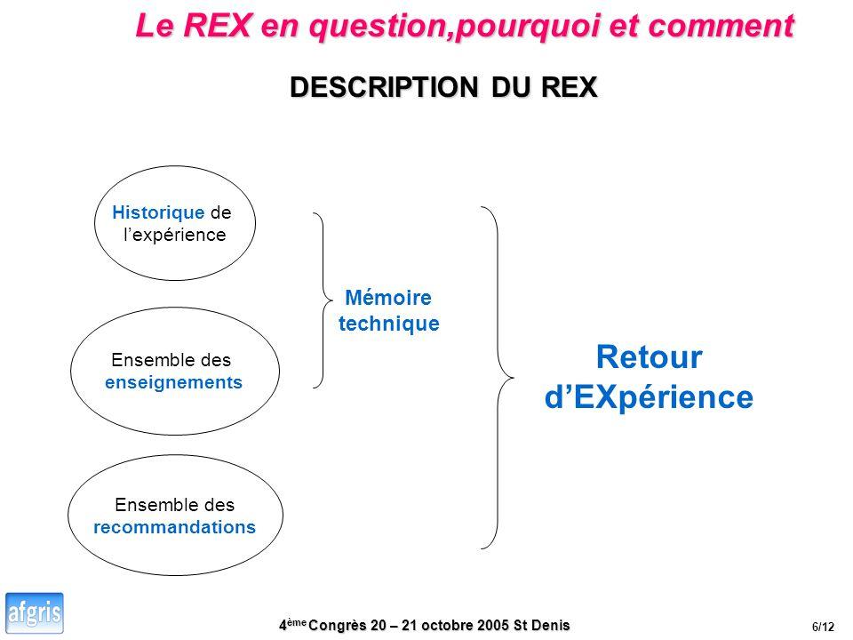 4 ème Congrès 20 – 21 octobre 2005 St Denis Le REX en question,pourquoi et comment DESCRIPTION DU REX Ensemble des enseignements Historique de lexpéri