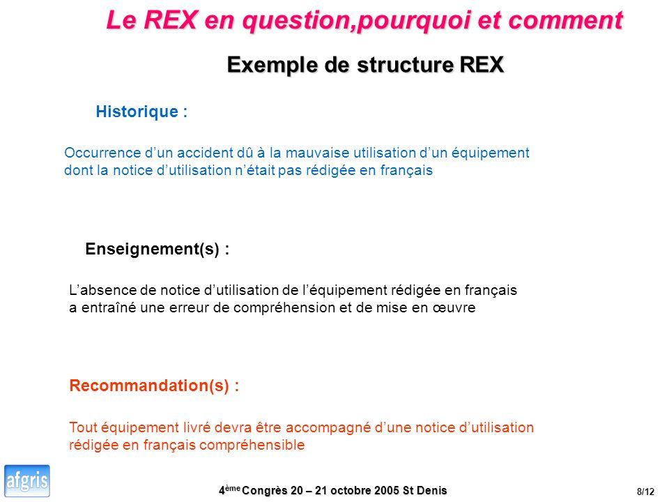 4 ème Congrès 20 – 21 octobre 2005 St Denis Le REX en question,pourquoi et comment Exemple de structure REX Enseignement(s) : Historique : Recommandat