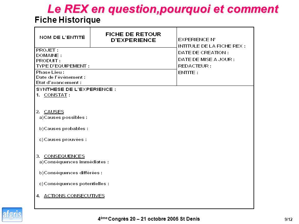 4 ème Congrès 20 – 21 octobre 2005 St Denis Le REX en question,pourquoi et comment Fiche Historique 9/12