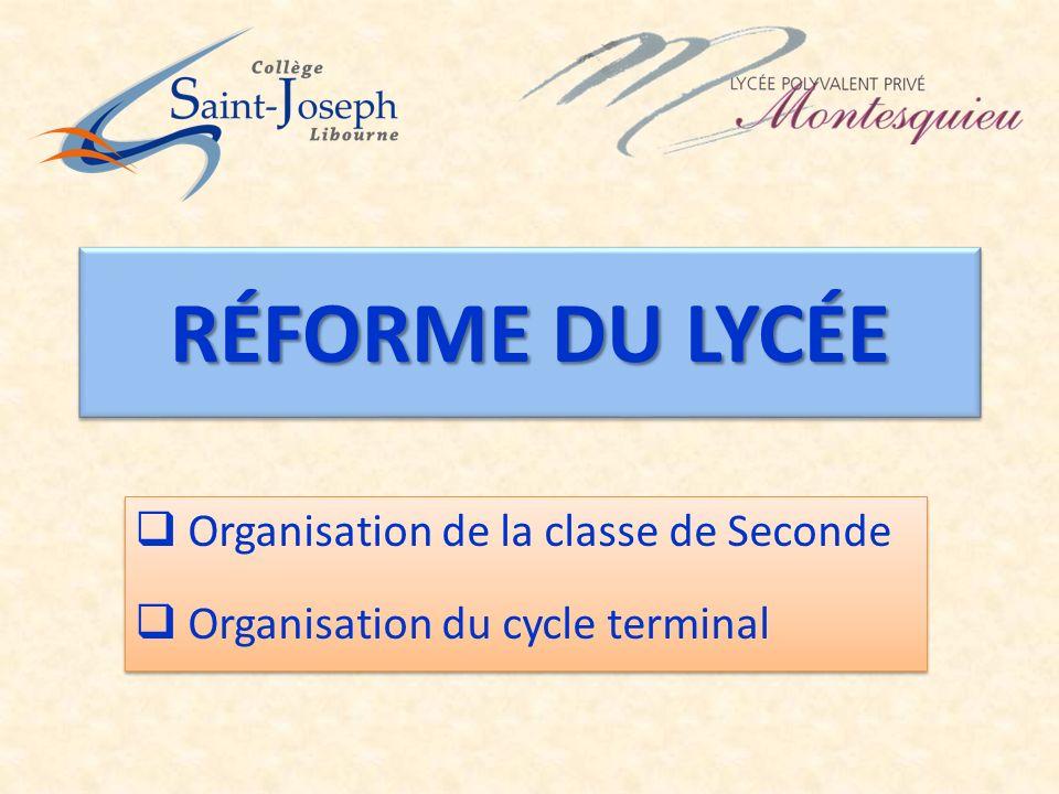 RÉFORME DU LYCÉE Organisation de la classe de Seconde Organisation du cycle terminal Organisation de la classe de Seconde Organisation du cycle termin
