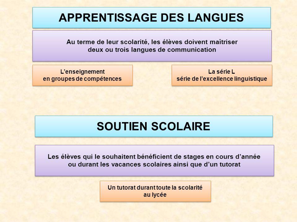 APPRENTISSAGE DES LANGUES Au terme de leur scolarité, les élèves doivent maîtriser deux ou trois langues de communication Au terme de leur scolarité,