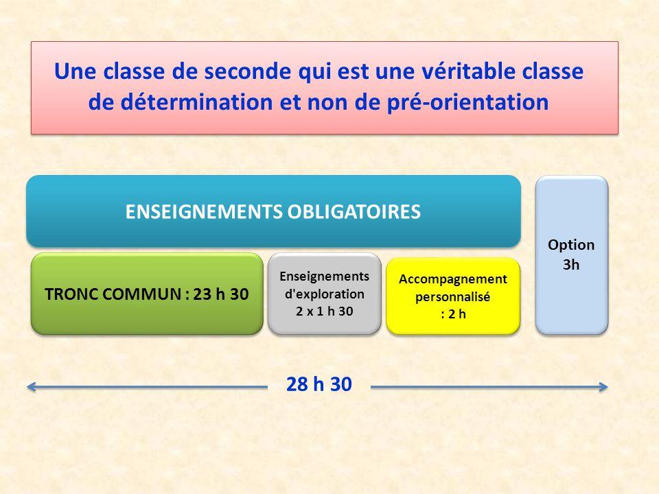 Une classe de seconde qui est une véritable classe de détermination et non de pré-orientation ENSEIGNEMENTS OBLIGATOIRES TRONC COMMUN : 23 h 30 Enseig