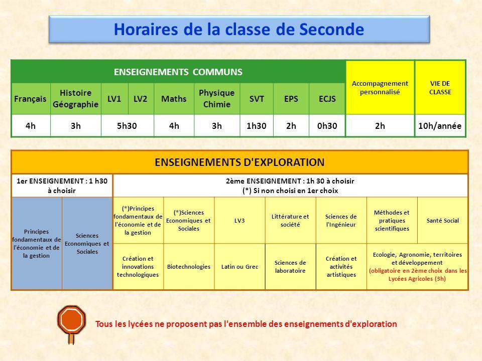 ENSEIGNEMENTS COMMUNS Accompagnement personnalisé VIE DE CLASSE Français Histoire Géographie LV1LV2Maths Physique Chimie SVTEPSECJS 4h3h5h304h3h1h302h