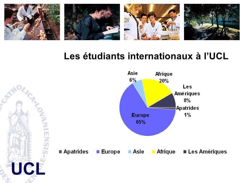 UCL Les étudiants internationaux à lUCL