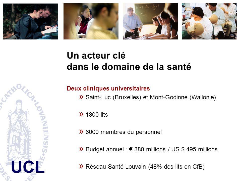 UCL Un acteur clé dans le domaine de la santé Deux cliniques universitaires » Saint-Luc (Bruxelles) et Mont-Godinne (Wallonie) » 1300 lits » 6000 membres du personnel » Budget annuel : 380 millions / US $ 495 millions » Réseau Santé Louvain (48% des lits en CfB)