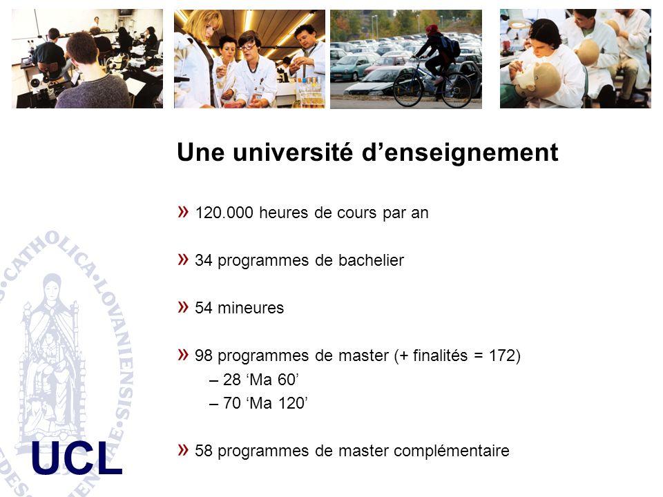 UCL Une université denseignement » 120.000 heures de cours par an » 34 programmes de bachelier » 54 mineures » 98 programmes de master (+ finalités = 172) – 28 Ma 60 – 70 Ma 120 » 58 programmes de master complémentaire
