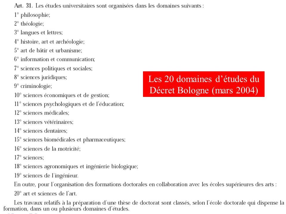 UCL Les 20 domaines détudes du Décret Bologne (mars 2004)