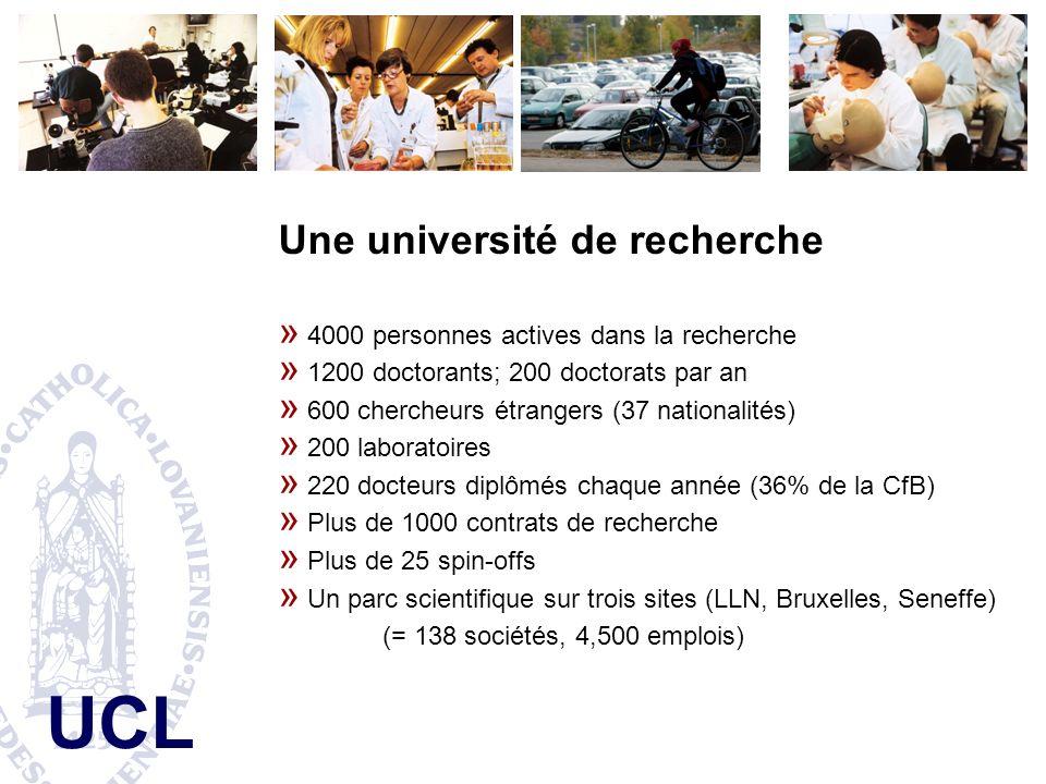 UCL Une université de recherche » 4000 personnes actives dans la recherche » 1200 doctorants; 200 doctorats par an » 600 chercheurs étrangers (37 nationalités) » 200 laboratoires » 220 docteurs diplômés chaque année (36% de la CfB) » Plus de 1000 contrats de recherche » Plus de 25 spin-offs » Un parc scientifique sur trois sites (LLN, Bruxelles, Seneffe) (= 138 sociétés, 4,500 emplois)