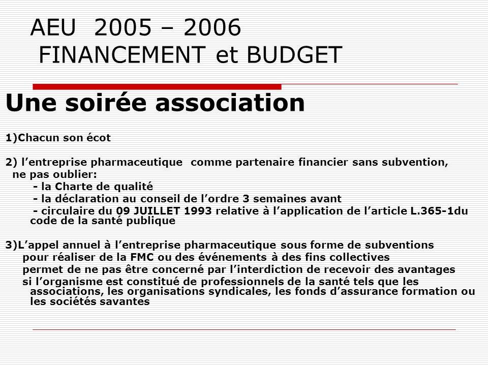 Une journée faite par une association (suite) 2)Les dépenses: les salles plénière et ateliers = 11500 le traiteur 28 x 250 = 7000 les hôtesses = 450 l