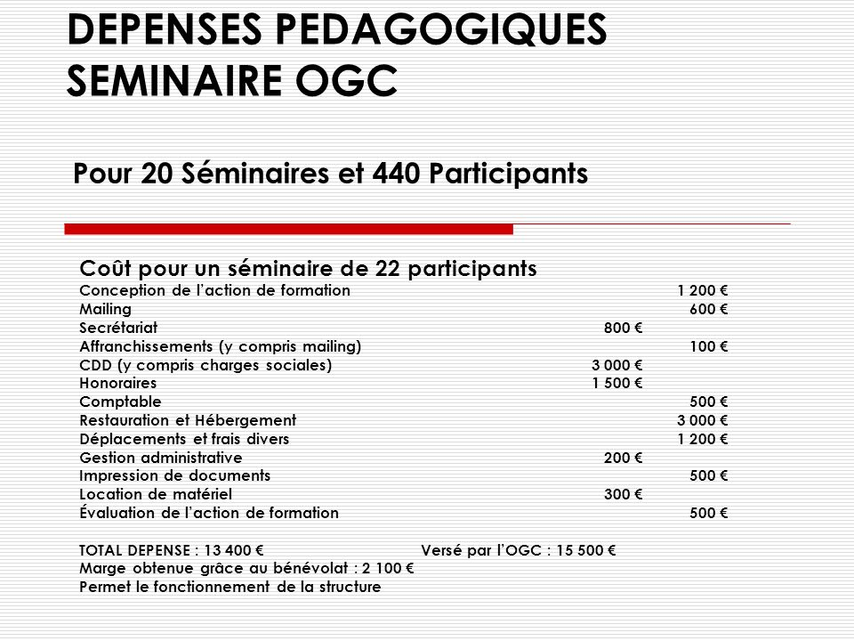 FINANCEMENT OGC A – Part fixe de 1000 - versé une seule fois en cas de plan B – Part variable 100 par participant - Versé à partir du 11° Exemple : 900 pour 19 participants effectif III – Module dEvaluation