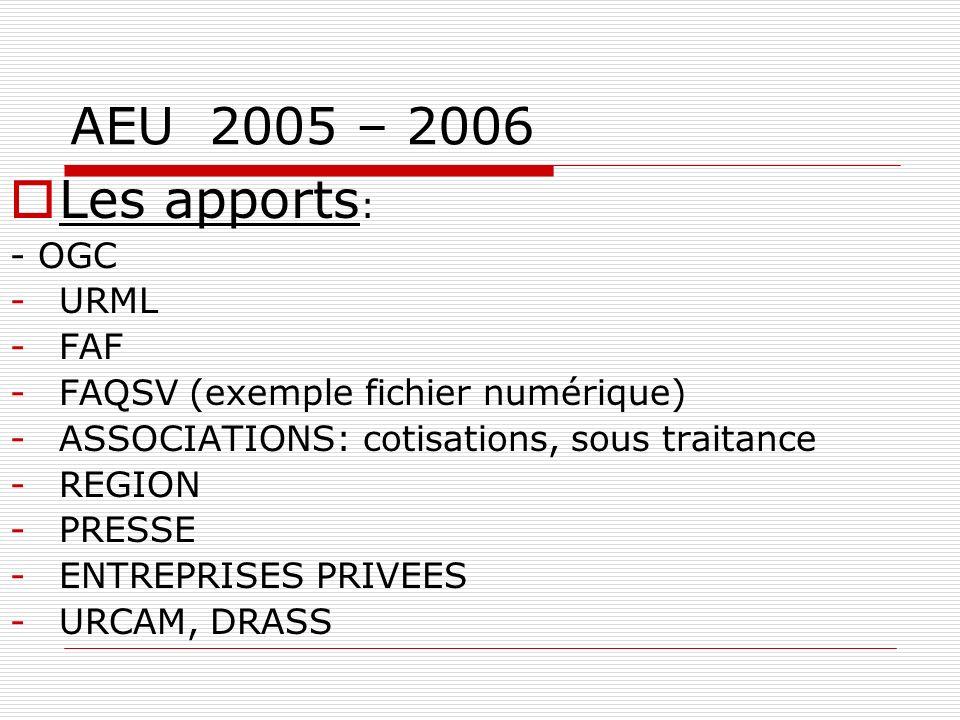 AEU 2005 – 2006 LE NERF DE LA GUERRE TROP PEU? cest guère TROP? à trouver cest galère