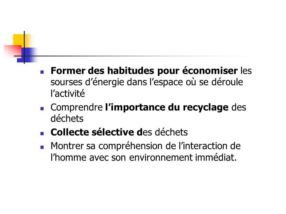Former des habitudes pour économiser les sourses dénergie dans lespace où se déroule lactivité Comprendre limportance du recyclage des déchets Collect