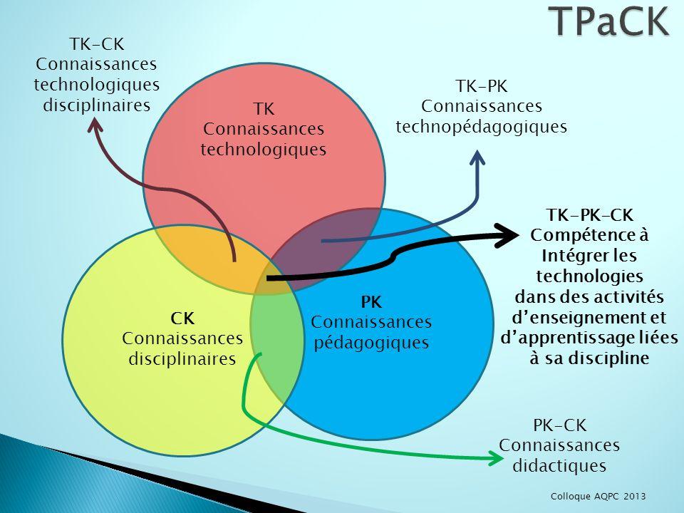 TK-PK-CK Compétence à Intégrer les technologies dans des activités denseignement et dapprentissage liées à sa discipline PK Connaissances pédagogiques TK Connaissances technologiques TK-PK Connaissances technopédagogiques CK Connaissances disciplinaires TK-CK Connaissances technologiques disciplinaires PK-CK Connaissances didactiques Colloque AQPC 2013