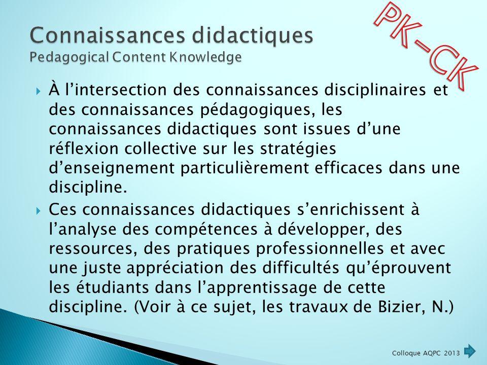 À lintersection des connaissances disciplinaires et des connaissances pédagogiques, les connaissances didactiques sont issues dune réflexion collectiv