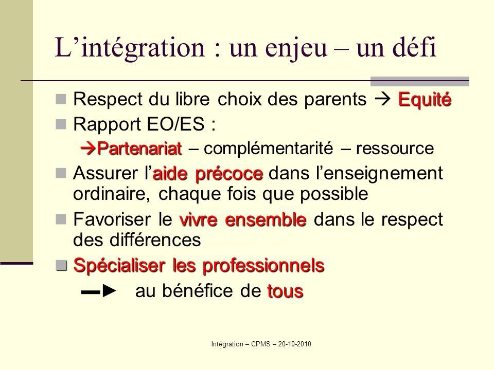 Intégration – CPMS – 20-10-2010 Lintégration : un enjeu – un défi Equité Respect du libre choix des parents Equité Rapport EO/ES : Partenariat Partena