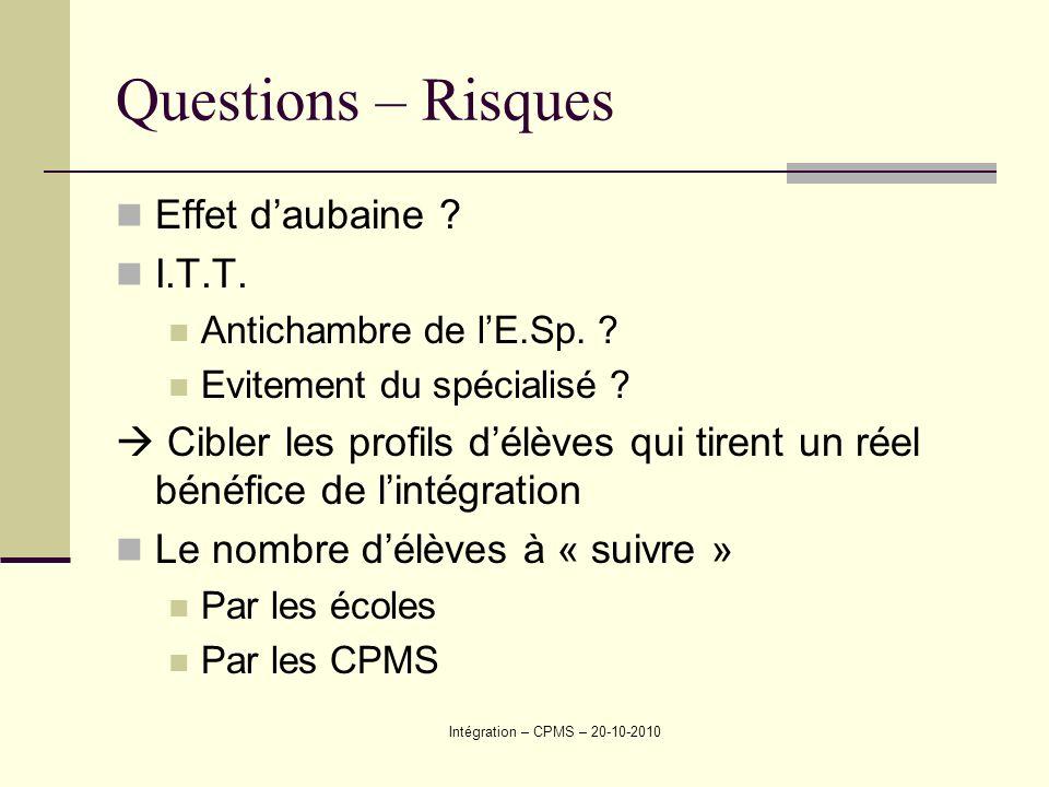 Questions – Risques Effet daubaine .I.T.T. Antichambre de lE.Sp.