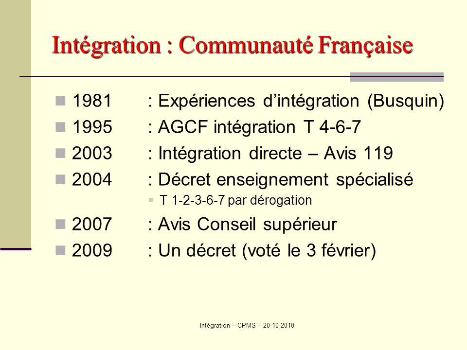 Intégration : Communauté Française 1981: Expériences dintégration (Busquin) 1995: AGCF intégration T 4-6-7 2003: Intégration directe – Avis 119 2004: Décret enseignement spécialisé T 1-2-3-6-7 par dérogation 2007: Avis Conseil supérieur 2009: Un décret (voté le 3 février)