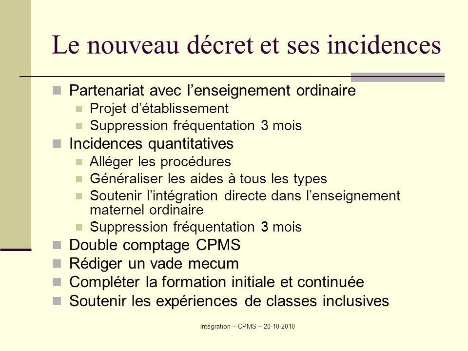Intégration – CPMS – 20-10-2010 Le nouveau décret et ses incidences Partenariat avec lenseignement ordinaire Projet détablissement Suppression fréquen