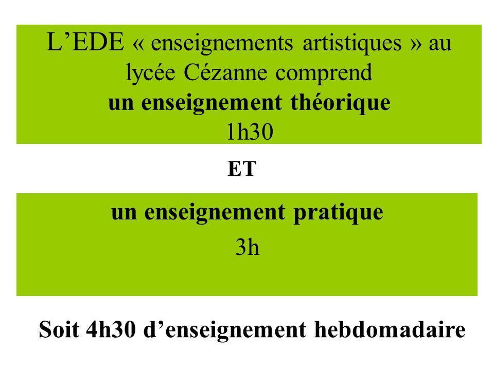 LEDE « enseignements artistiques » au lycée Cézanne comprend un enseignement théorique 1h30 un enseignement pratique 3h ET Soit 4h30 denseignement hebdomadaire
