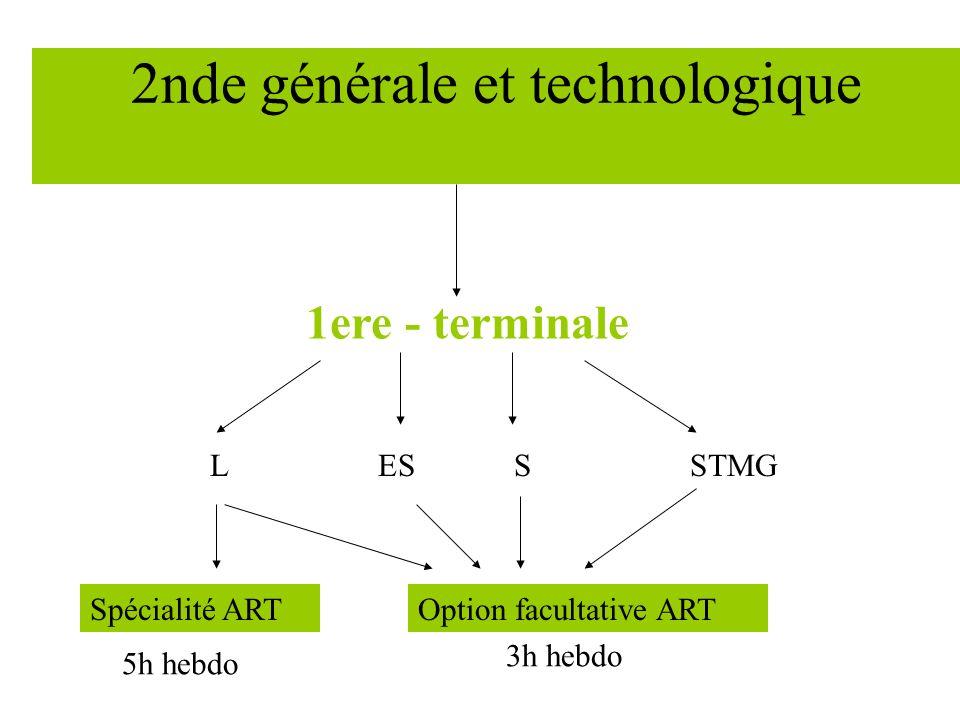 2nde générale et technologique 1ere - terminale ESSLSTMG Spécialité ARTOption facultative ART 5h hebdo 3h hebdo