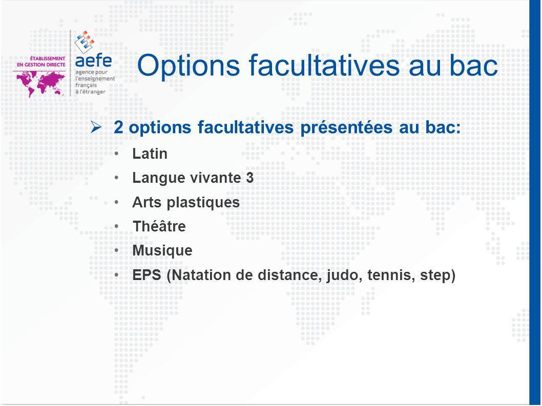 Options facultatives au bac 2 options facultatives présentées au bac: Latin Langue vivante 3 Arts plastiques Théâtre Musique EPS (Natation de distance, judo, tennis, step)