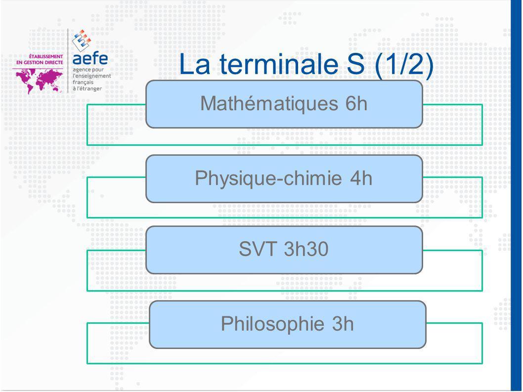 La terminale S (1/2) Mathématiques 6hPhysique-chimie 4hSVT 3h30Philosophie 3h