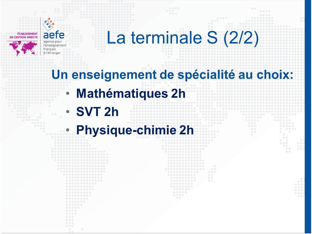 La terminale ES (1/2) Mathématiques 4hHistoire-géographie 4hSES 5hPhilosophie 4h