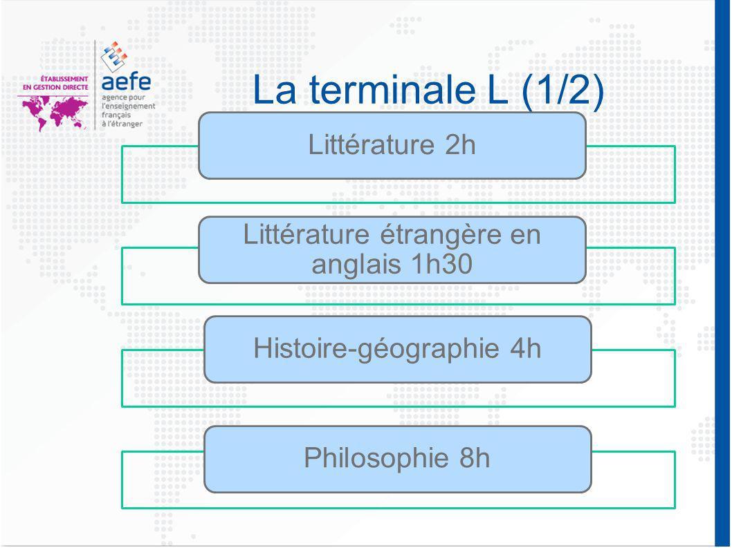 La terminale L (2/2) Un enseignement de spécialité au choix: Mathématiques 4h Espagnol LV3 2h Anglais approfondi* 2h * Sous réserve du nombre dinscrits