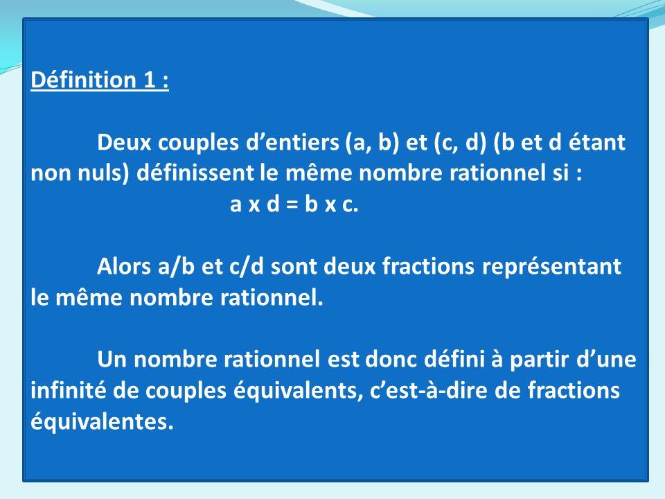 Définition 1 : Deux couples dentiers (a, b) et (c, d) (b et d étant non nuls) définissent le même nombre rationnel si : a x d = b x c. Alors a/b et c/