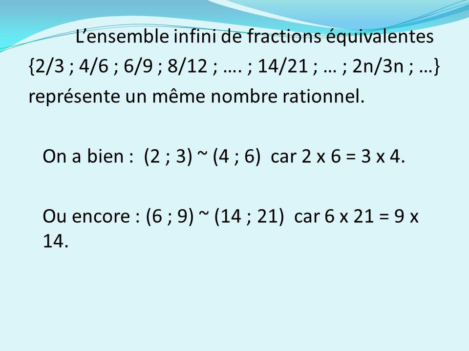 Lensemble infini de fractions équivalentes {2/3 ; 4/6 ; 6/9 ; 8/12 ; …. ; 14/21 ; … ; 2n/3n ; …} représente un même nombre rationnel. On a bien : (2 ;