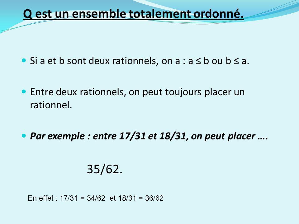 Si a et b sont deux rationnels, on a : a b ou b a. Entre deux rationnels, on peut toujours placer un rationnel. Par exemple : entre 17/31 et 18/31, on
