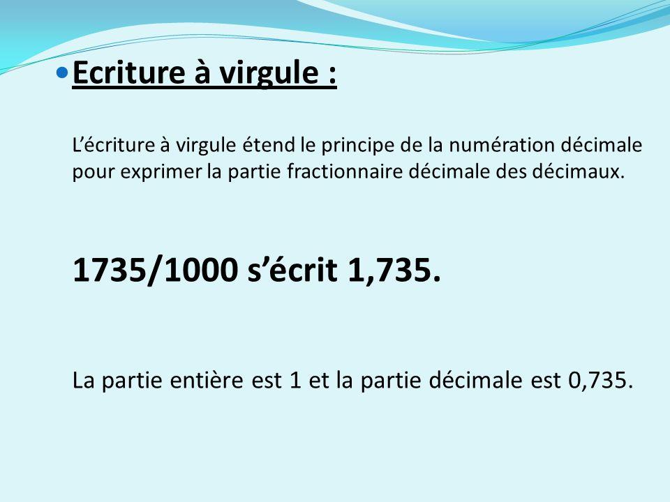 Ecriture à virgule : Lécriture à virgule étend le principe de la numération décimale pour exprimer la partie fractionnaire décimale des décimaux. 1735