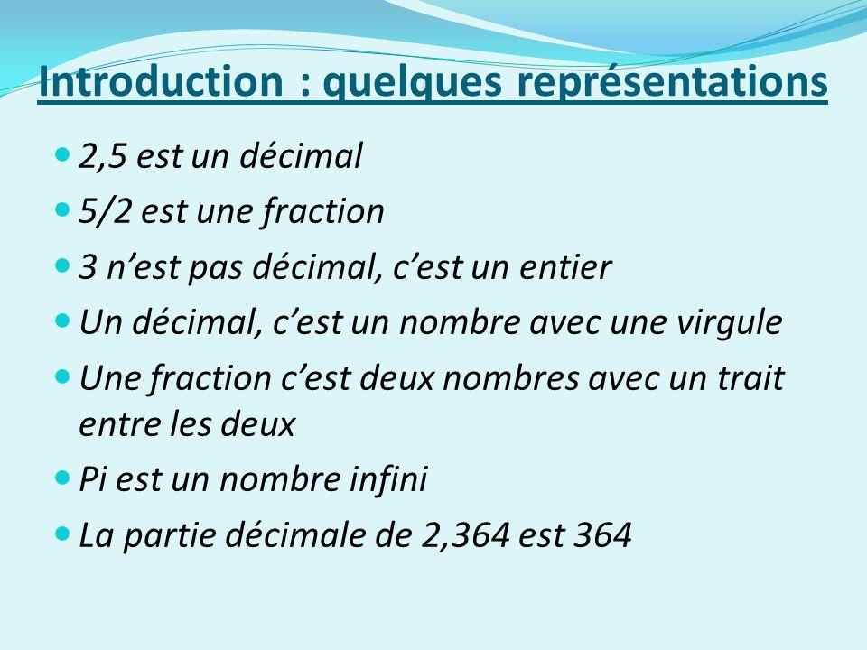 Introduction : quelques représentations 2,5 est un décimal 5/2 est une fraction 3 nest pas décimal, cest un entier Un décimal, cest un nombre avec une