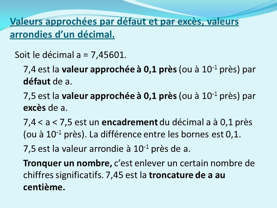 Valeurs approchées par défaut et par excès, valeurs arrondies dun décimal. Soit le décimal a = 7,45601. 7,4 est la valeur approchée à 0,1 près (ou à 1