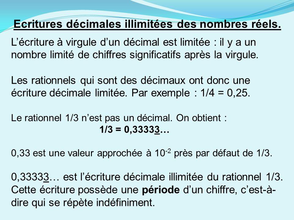 Ecritures décimales illimitées des nombres réels. Lécriture à virgule dun décimal est limitée : il y a un nombre limité de chiffres significatifs aprè