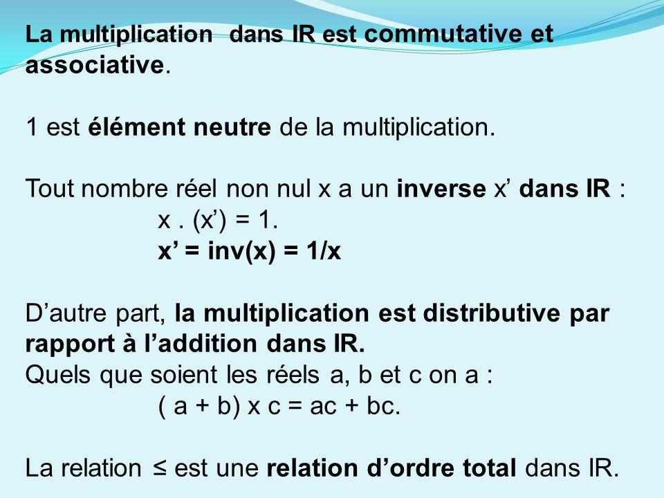La multiplication dans IR est commutative et associative. 1 est élément neutre de la multiplication. Tout nombre réel non nul x a un inverse x dans IR