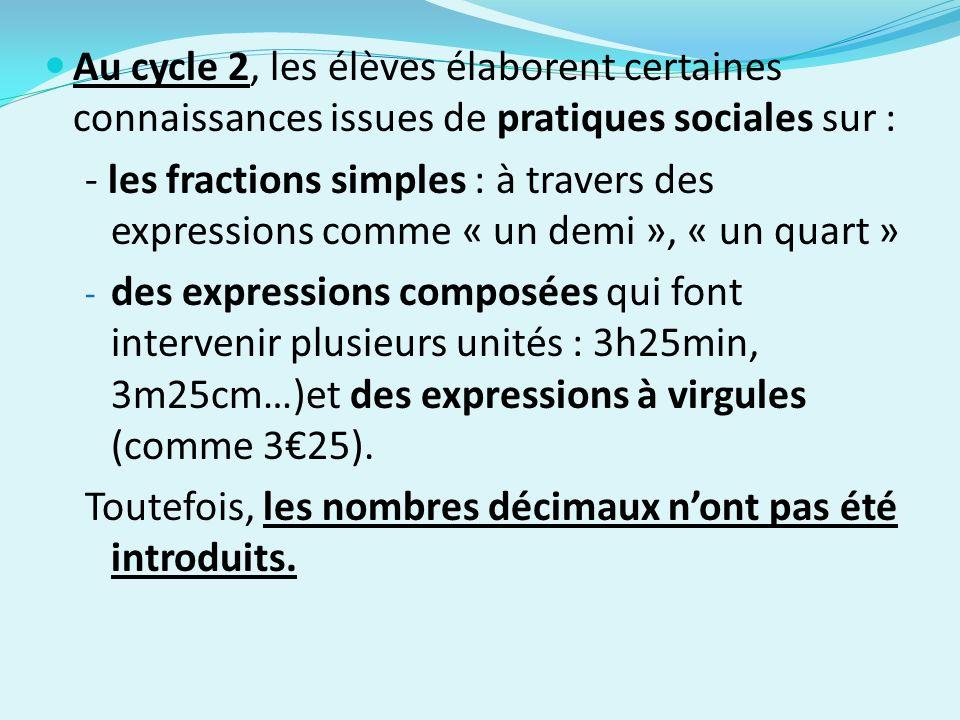 Au cycle 2, les élèves élaborent certaines connaissances issues de pratiques sociales sur : - les fractions simples : à travers des expressions comme