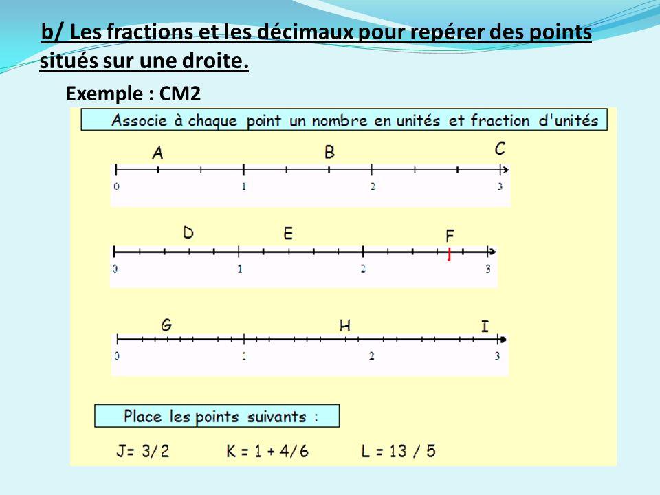b/ Les fractions et les décimaux pour repérer des points situés sur une droite. Exemple : CM2