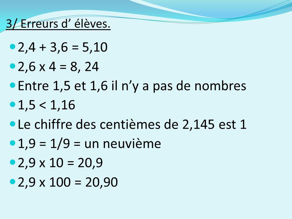3/ Erreurs d élèves. 2,4 + 3,6 = 5,10 2,6 x 4 = 8, 24 Entre 1,5 et 1,6 il ny a pas de nombres 1,5 < 1,16 Le chiffre des centièmes de 2,145 est 1 1,9 =
