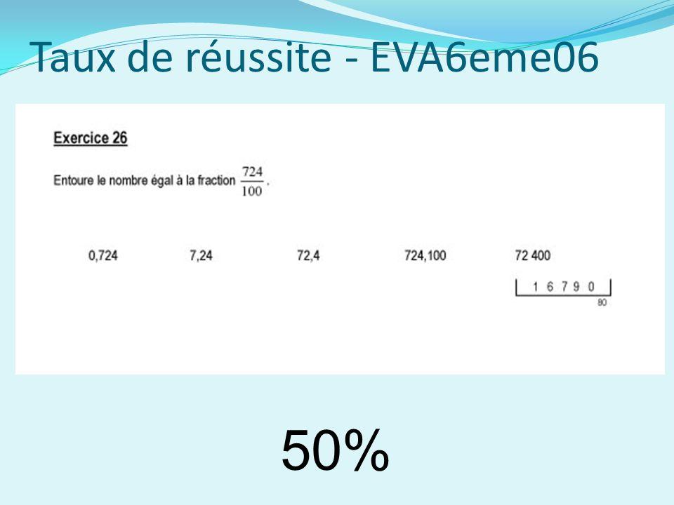 Taux de réussite - EVA6eme06 50%