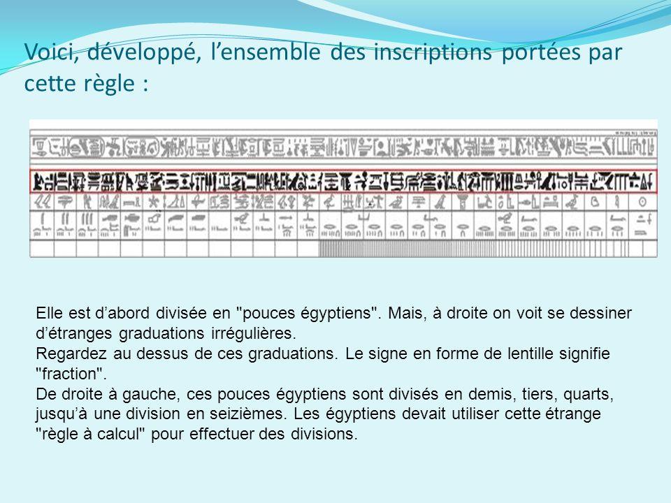 Voici, développé, lensemble des inscriptions portées par cette règle : Elle est dabord divisée en