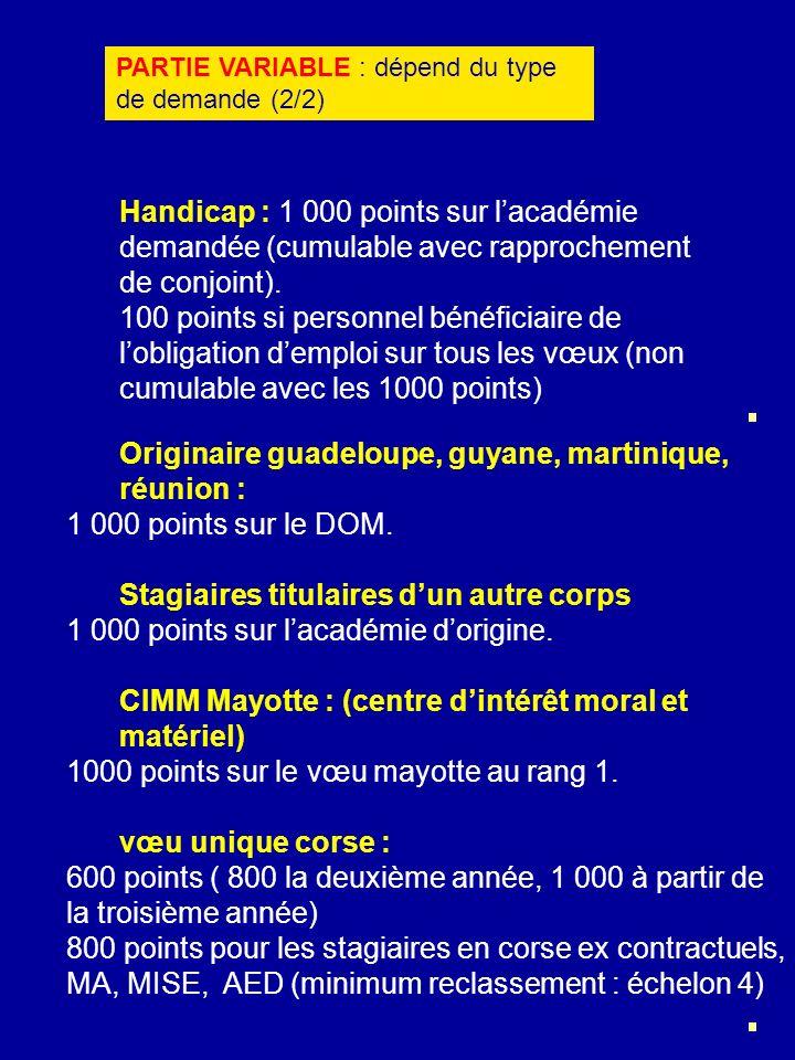 Originaire guadeloupe, guyane, martinique, réunion : 1 000 points sur le DOM.