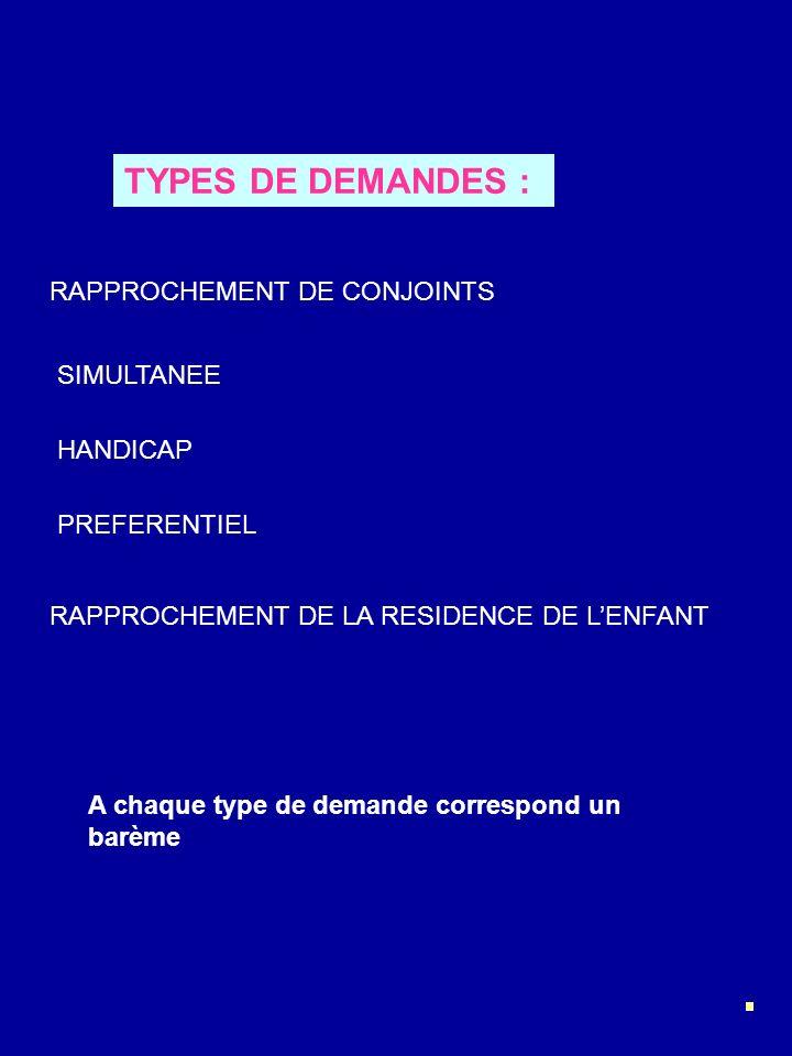 TYPES DE DEMANDES : RAPPROCHEMENT DE CONJOINTS A chaque type de demande correspond un barème SIMULTANEE HANDICAP PREFERENTIEL RAPPROCHEMENT DE LA RESIDENCE DE LENFANT