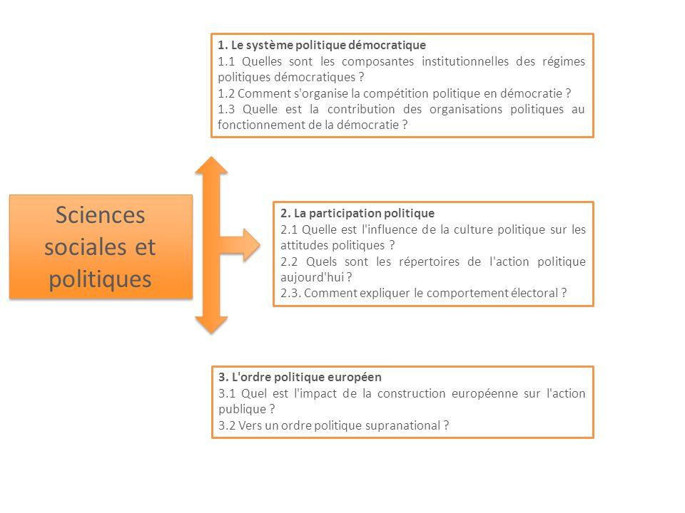 Sciences sociales et politiques 1. Le système politique démocratique 1.1 Quelles sont les composantes institutionnelles des régimes politiques démocra