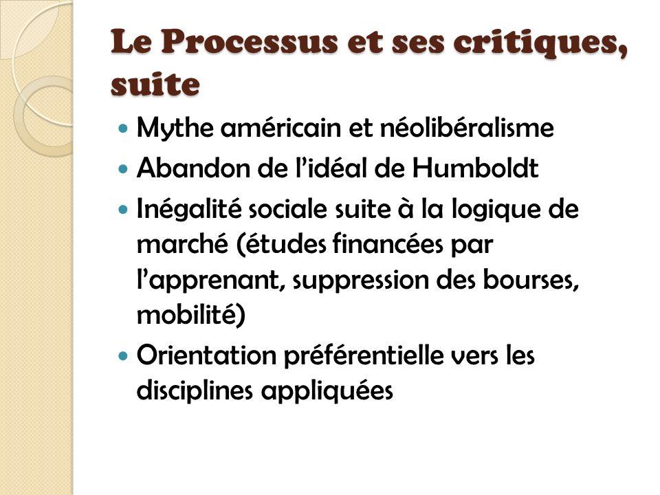 Le Processus et ses critiques Harmonisation de lenseignement supérieur européen avec le marché européen Système européen de transfert et daccumulation des crédits Compétitivité des universités Accent sur laspect LMD du modèle américain, plutôt que sur laspect undergraduate/graduate