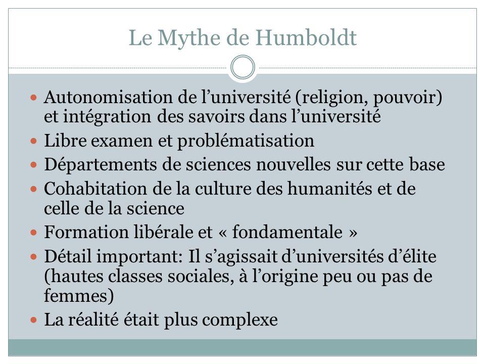 Le Processus de Bologne Le Mythe de Humboldt Le Mythe américain Le processus et ses critiques Transfert sur lUEMOA: quelle pertinence?