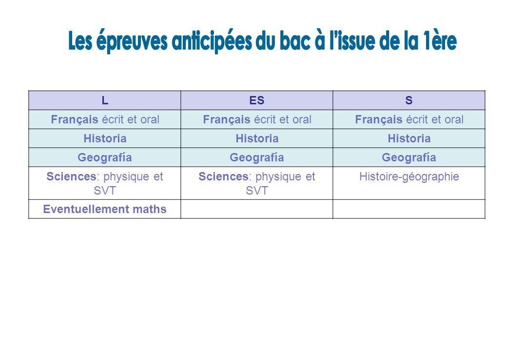 LESS Français écrit et oral Historia Geografía Sciences: physique et SVT Histoire-géographie Eventuellement maths